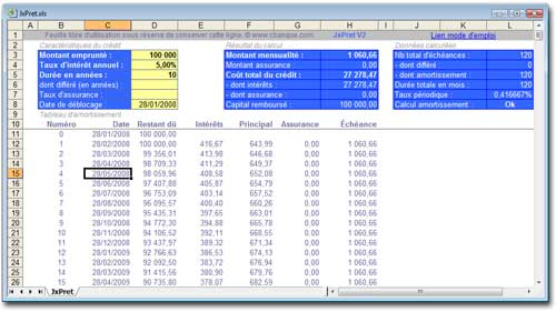 Calcul Financement Auto >> Calculatrice Pret Palier Traduction