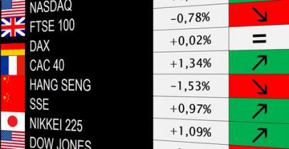 Des indices boursiers