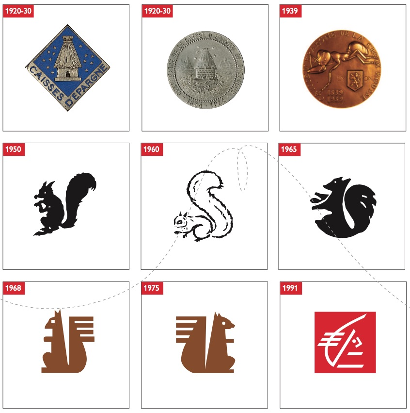 Evolution du logo de la Caisse d'Epargne