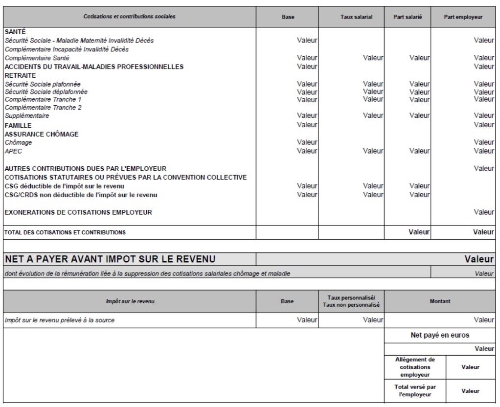 Modèle de bulletin de salaire avec prélèvement à la source