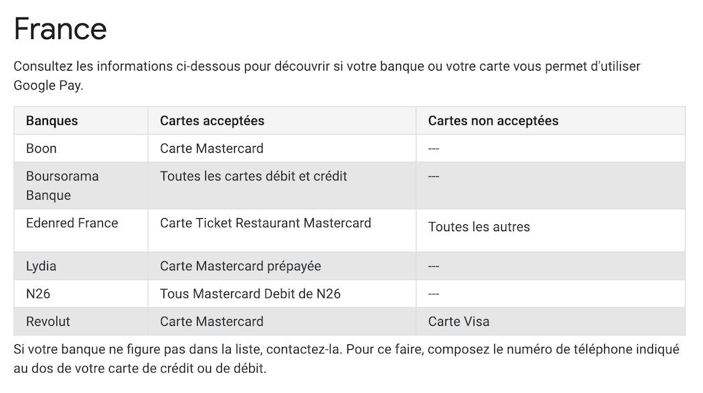Enseignes compatibles Google Pay au 11 décembre 2018