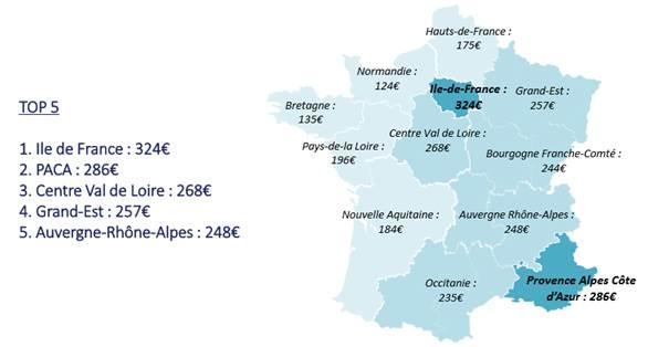 Carte des dons moyens par région, septembre 2019