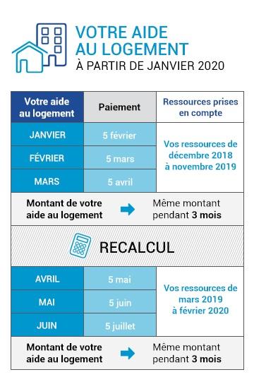 APL calcul 2020