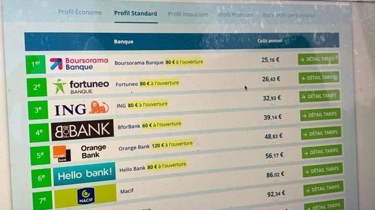 Palmarès des banques les moins chères