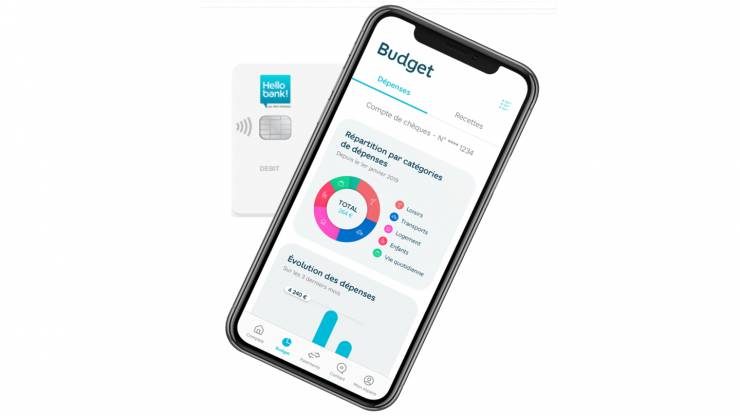 Carte Hello One et application mobile