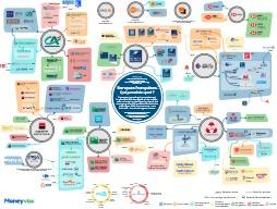 Panorama des banques (novembre 2020)