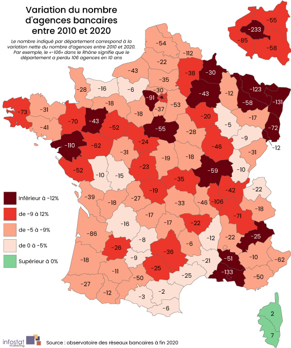 Varation du nombre d'agences bancaires entre 2010 et 2020