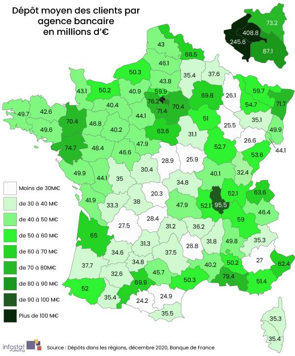 Dépôt total banque de France par agence en millions d'euros