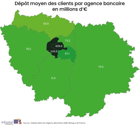 Ile de France - Dépôt total banque de France par agence en millions d'euros