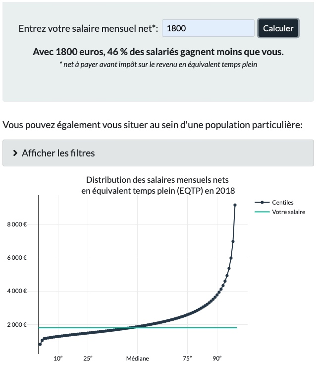 Outil interactif Insee salaire net