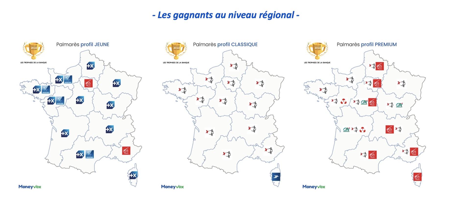 Trophées de la Banque par régions